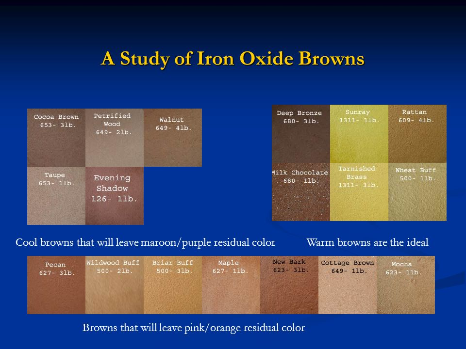 A Study of Iron Oxide Browns
