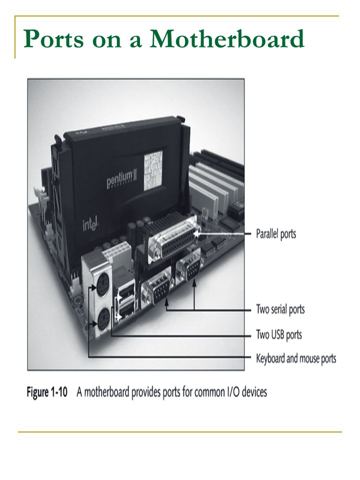 Ports on a Motherboard