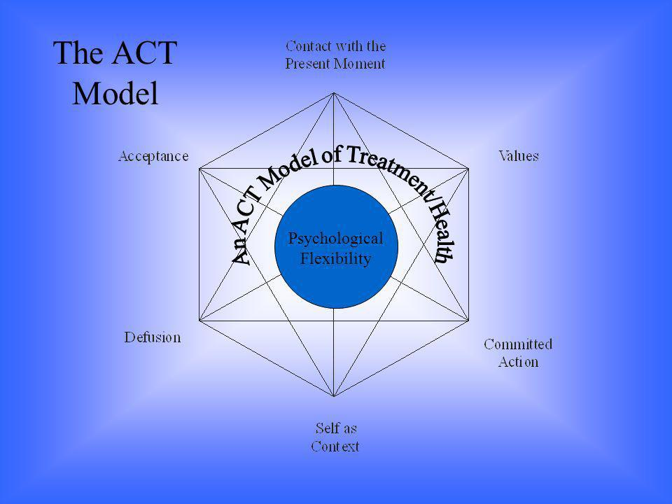The ACT Model An ACT Model of Treatment/Health