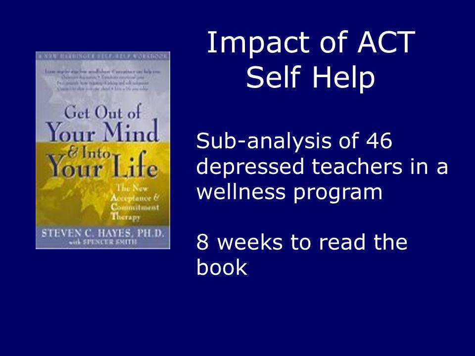 Impact of ACT Self Help Sub-analysis of 46 depressed teachers in a wellness program. 8 weeks to read the book.