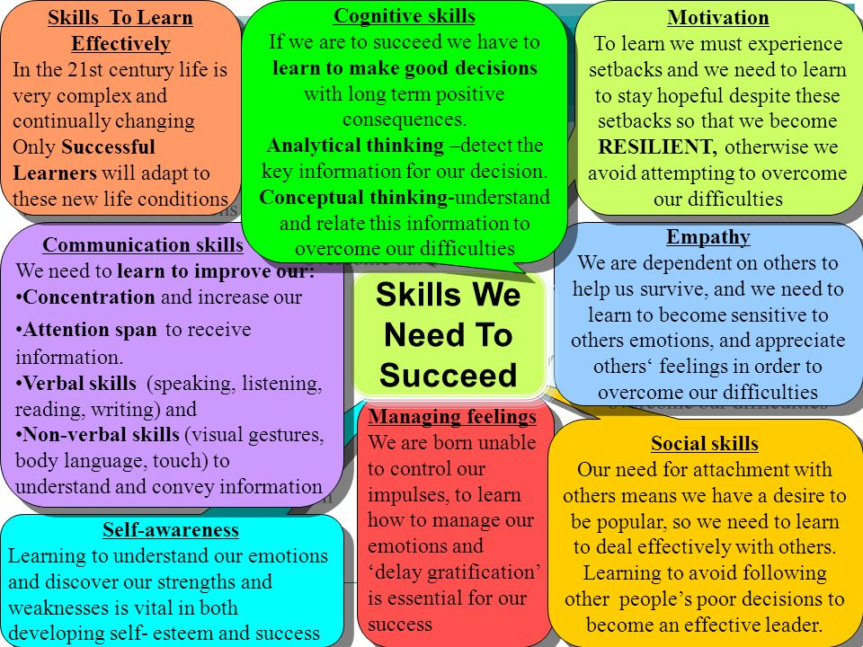 Skills To Learn Effectively Skills We Need To Succeed