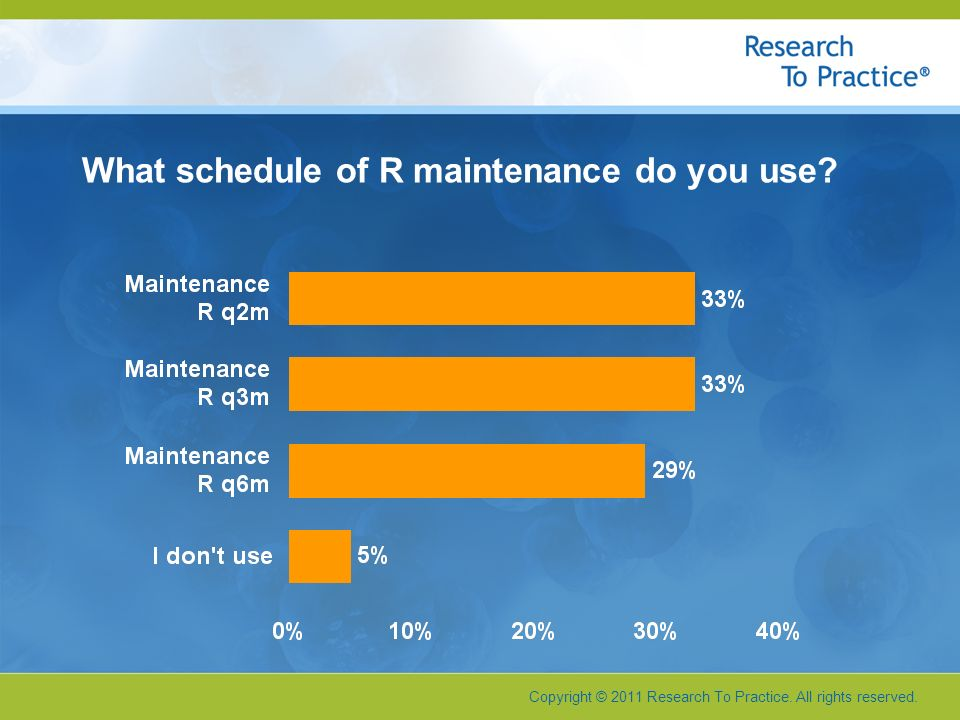 What schedule of R maintenance do you use