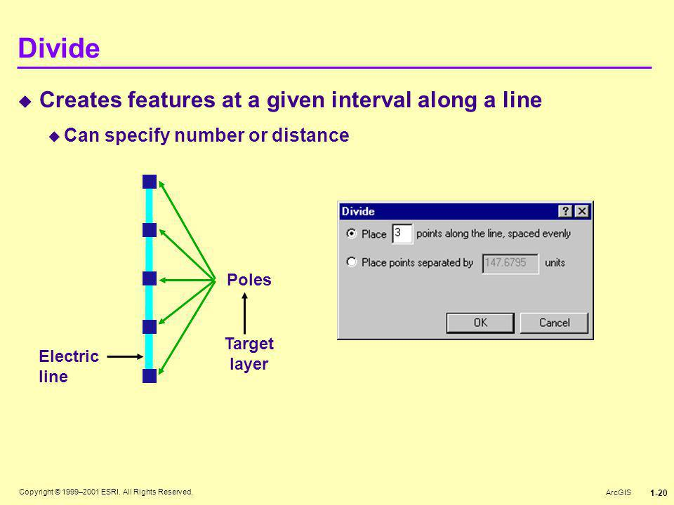 Divide Creates features at a given interval along a line