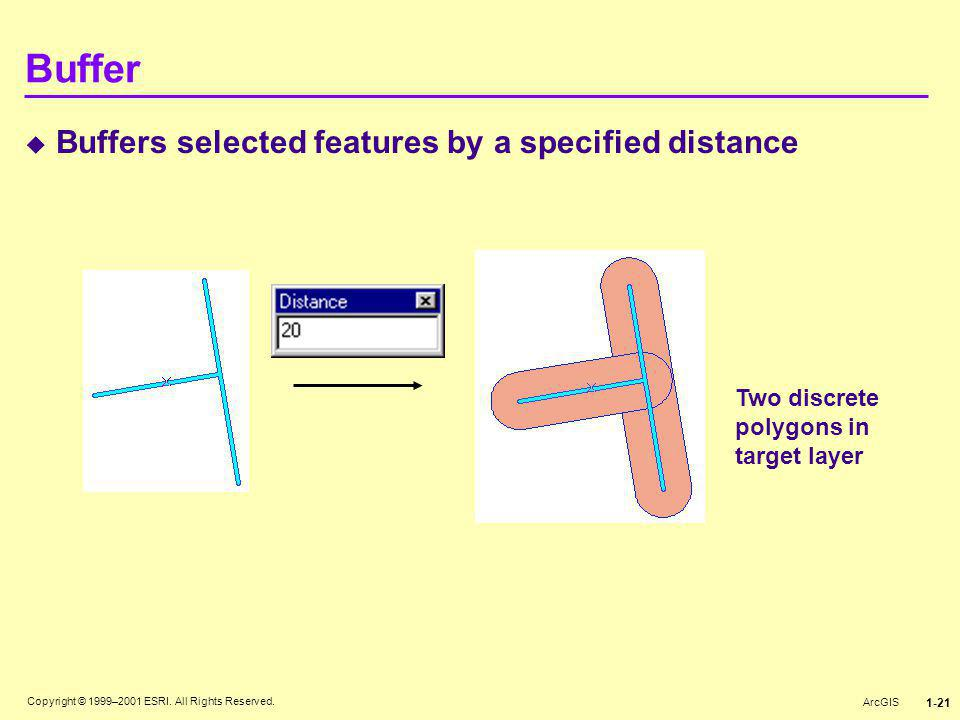 Buffer Buffers selected features by a specified distance