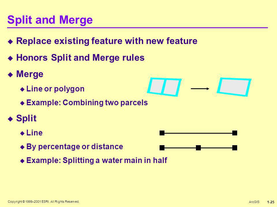 Split and Merge Replace existing feature with new feature