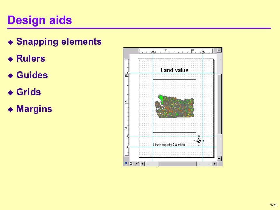 Design aids Snapping elements Rulers Guides Grids Margins