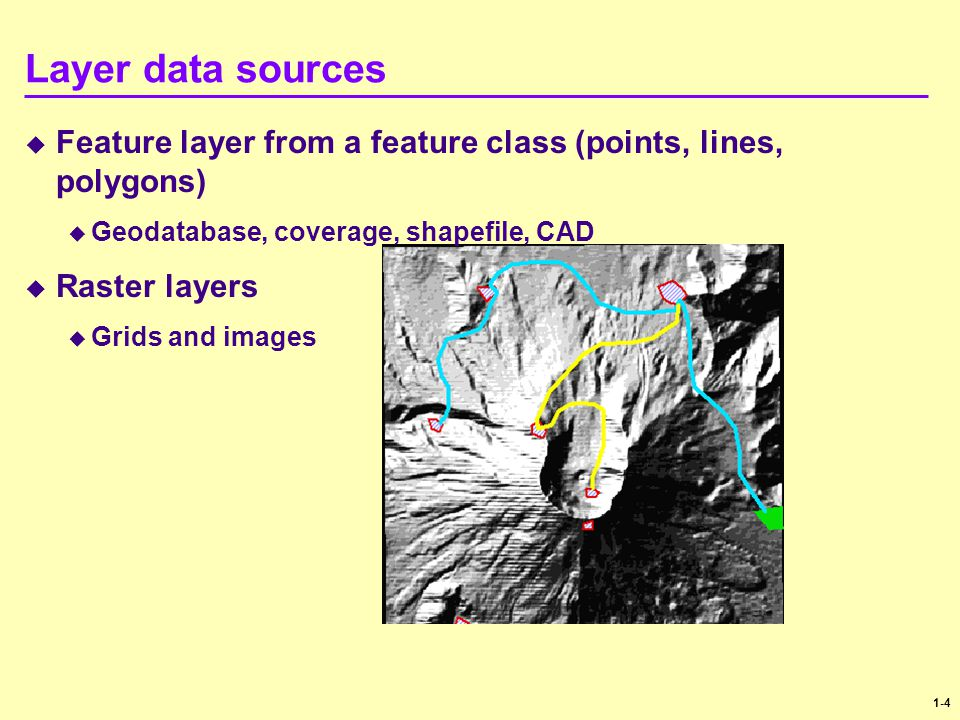 Layer data sources Feature layer from a feature class (points, lines, polygons) Geodatabase, coverage, shapefile, CAD.
