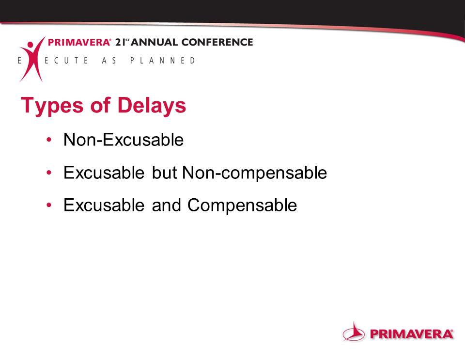 Construction Delays & CPM Schedules - ppt video online download