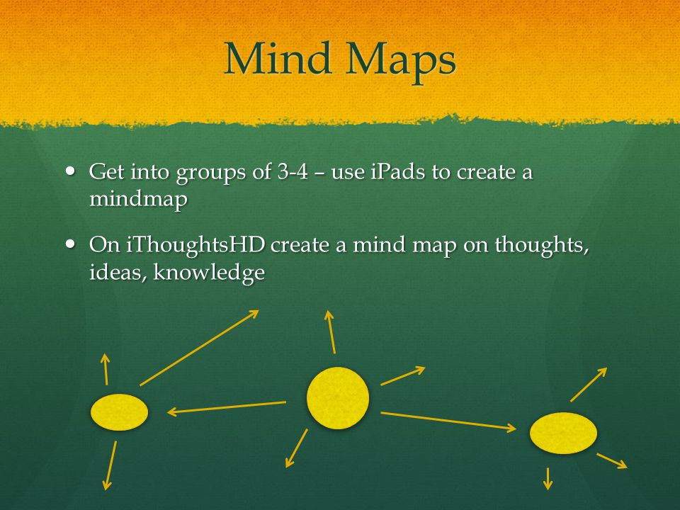 Mind Maps Get into groups of 3-4 – use iPads to create a mindmap
