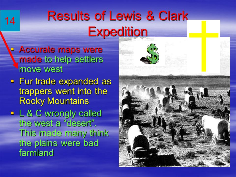 Results of Lewis & Clark Expedition