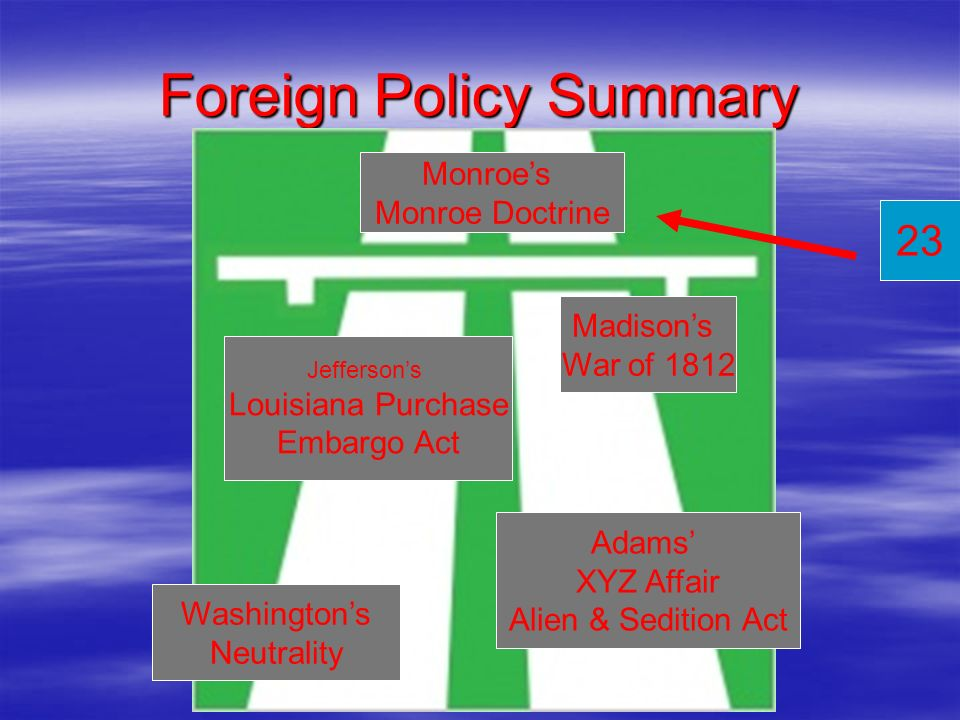 Foreign Policy Summary