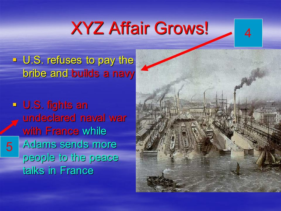 XYZ Affair Grows! 4 5 U.S. refuses to pay the bribe and builds a navy