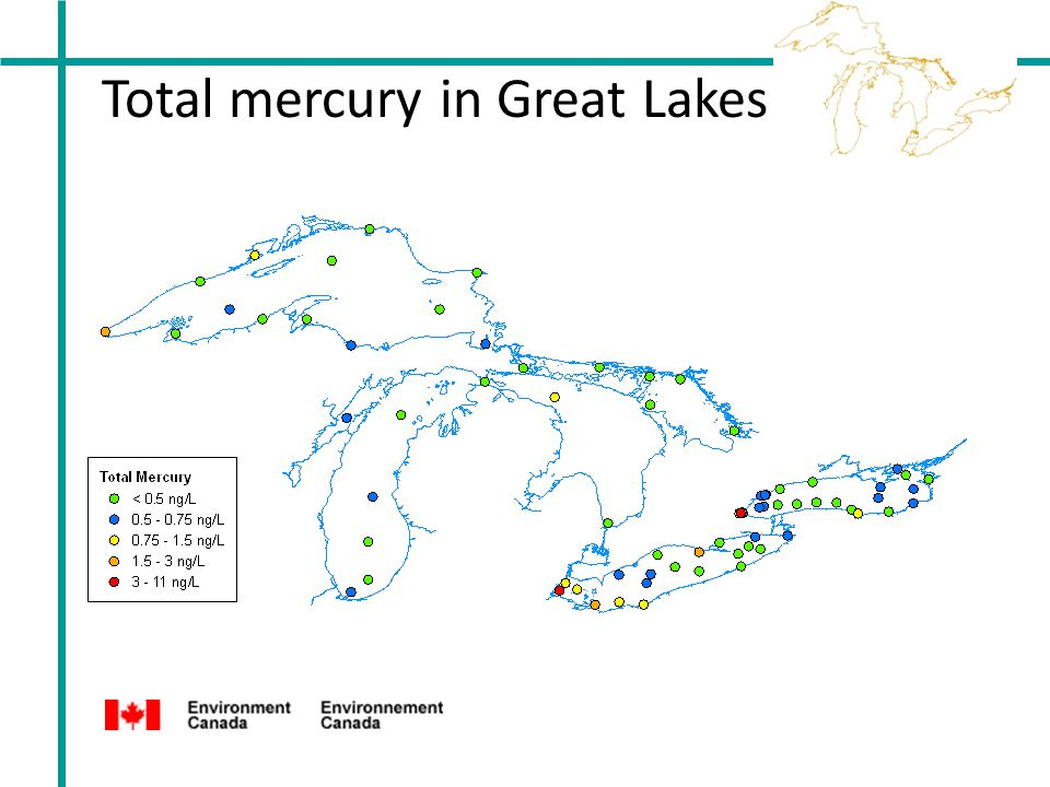 Total mercury in Great Lakes Waters