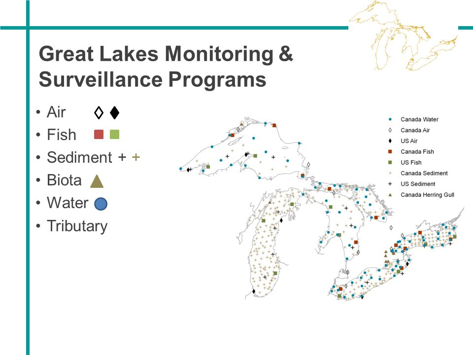Great Lakes Monitoring & Surveillance Programs