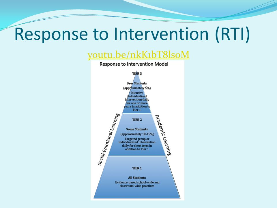 Response to Intervention (RTI)