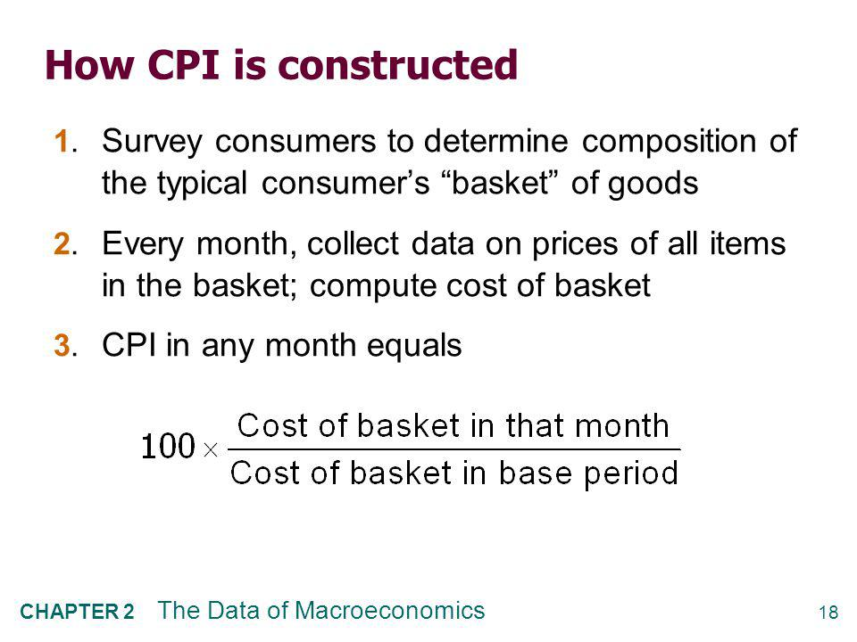 Why the CPI may overstate inflation