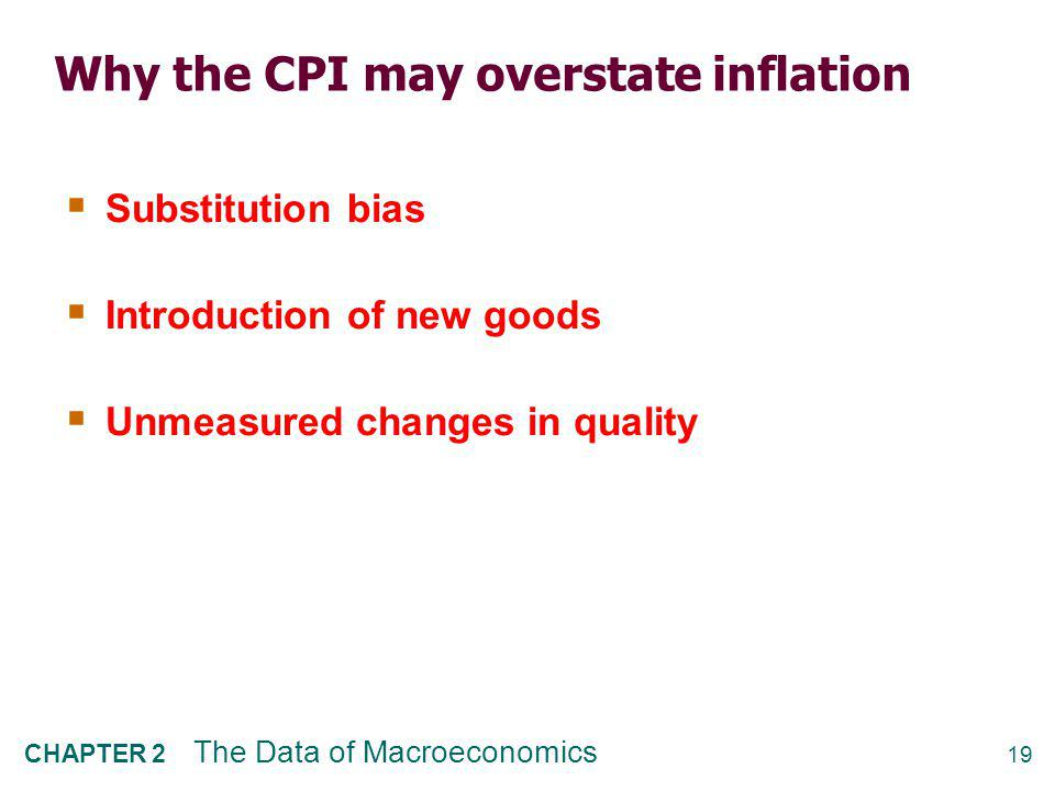 Figure 2.3 The Inflation Rate as Measured by the GDP Deflator and the CPI Mankiw and Scarth: Macroeconomics, Canadian Fourth Edition Copyright © 2011 by Worth Publishers