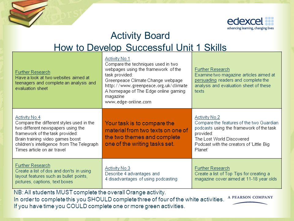 How to Develop Successful Unit 1 Skills