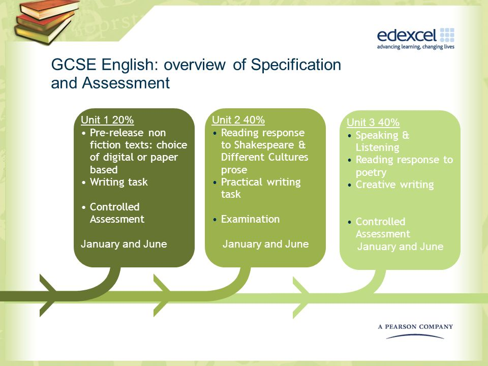 GCSE English: overview of Specification and Assessment