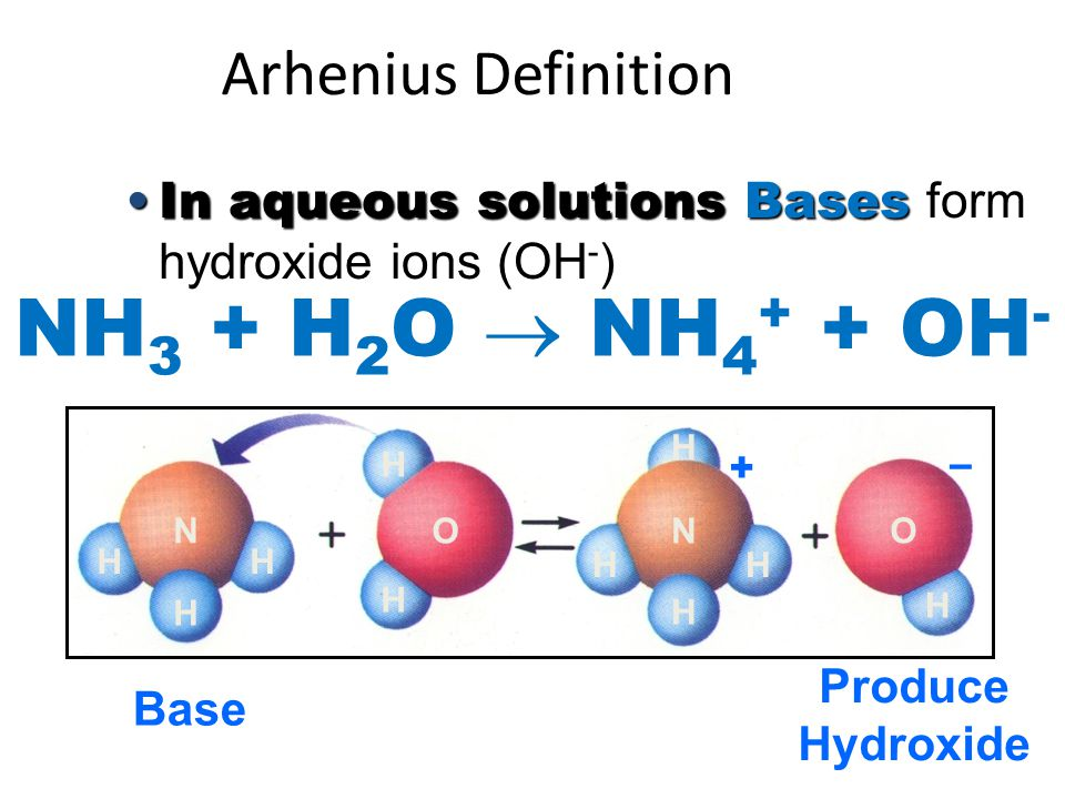 NH3 + H2O  NH4+ + OH- Arhenius Definition – +