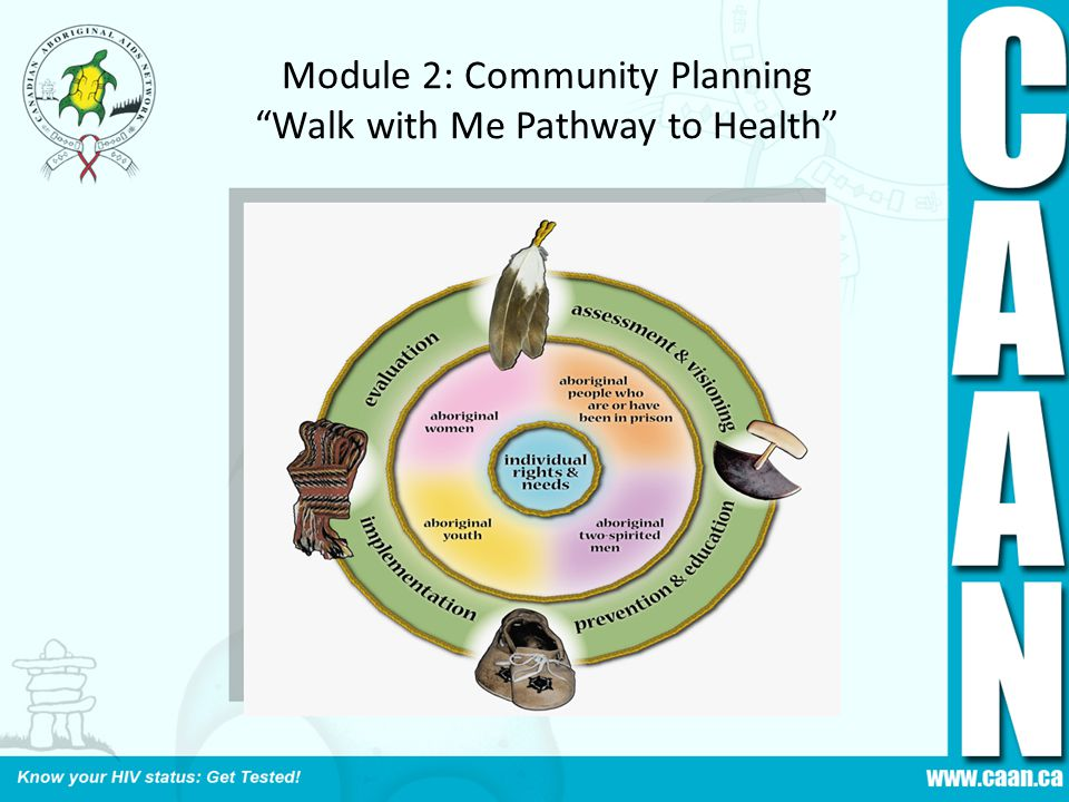 Module 2: Community Planning Walk with Me Pathway to Health