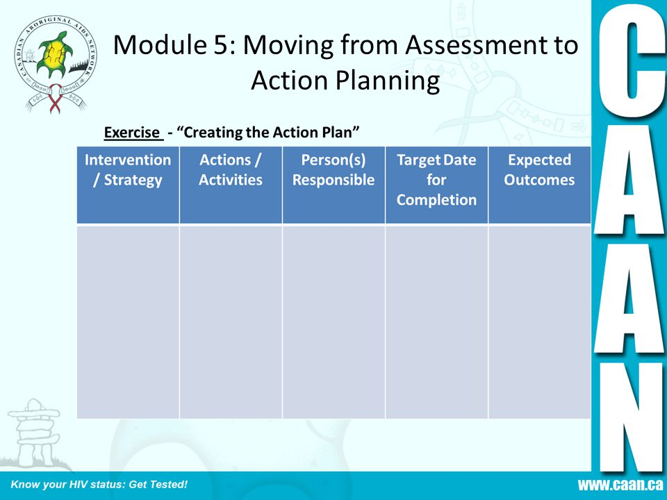 Module 5: Moving from Assessment to Action Planning