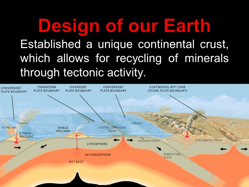 Design of our Earth Established a unique continental crust, which allows for recycling of minerals through tectonic activity.