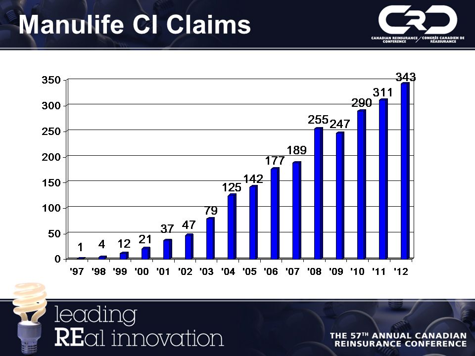 Manulife CI Claims