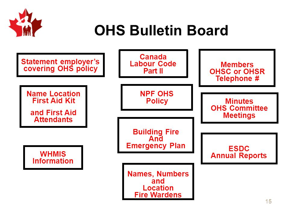 OHS Bulletin Board Canada Labour Code Part II Members OHSC or OHSR