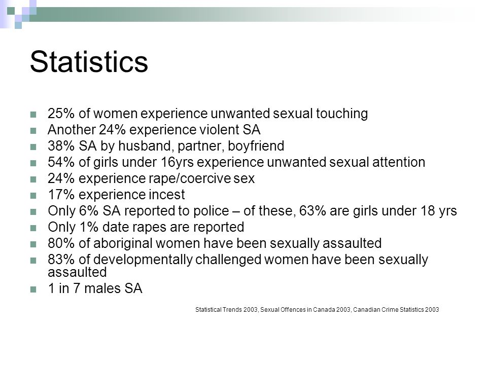 Statistics 25% of women experience unwanted sexual touching
