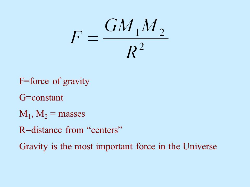 F=force of gravity G=constant. M1, M2 = masses.