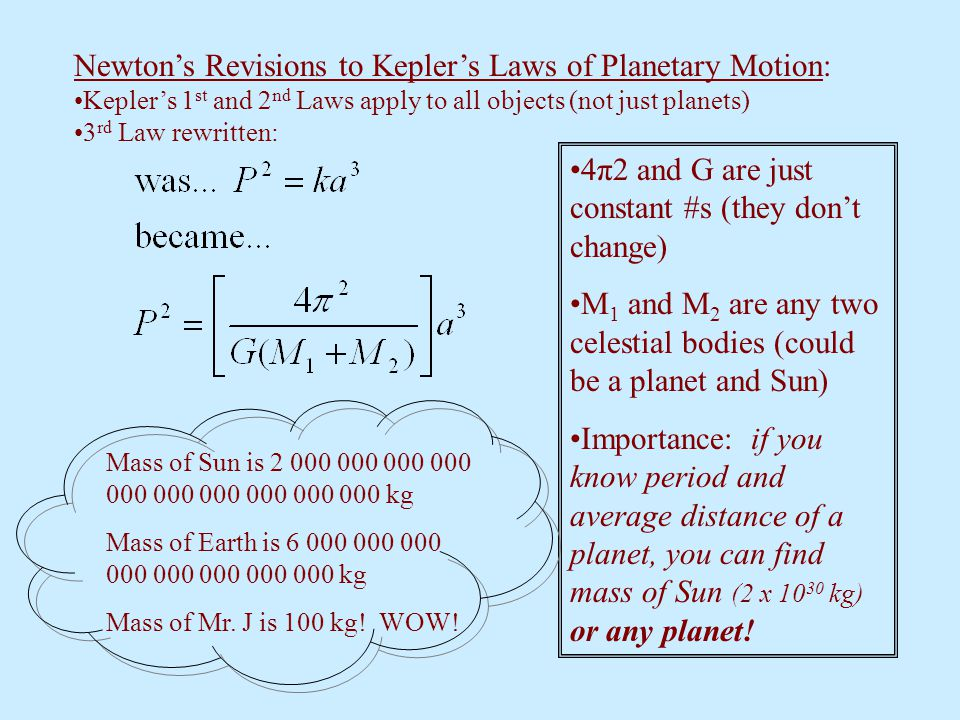 Newton's Revisions to Kepler's Laws of Planetary Motion:
