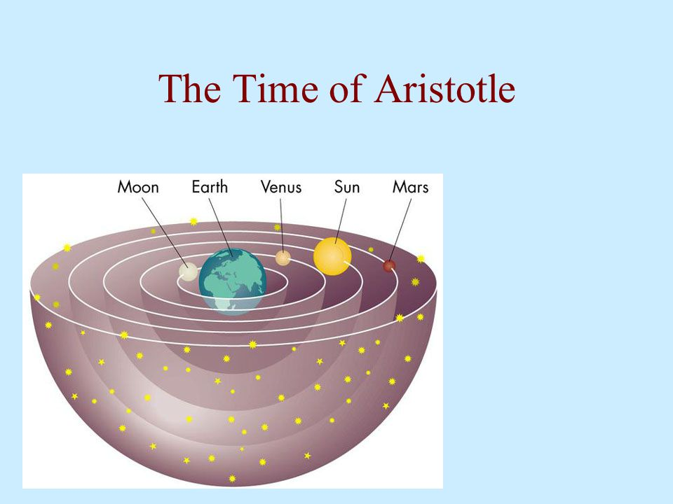 The Time of Aristotle