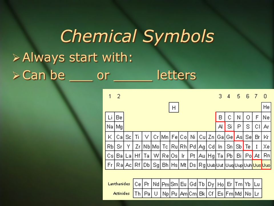 Chemical Symbols Always start with: Can be ___ or _____ letters