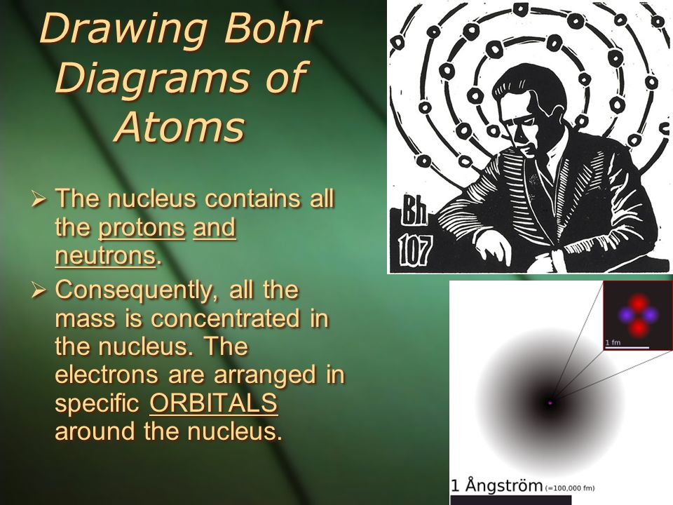 Drawing Bohr Diagrams of Atoms