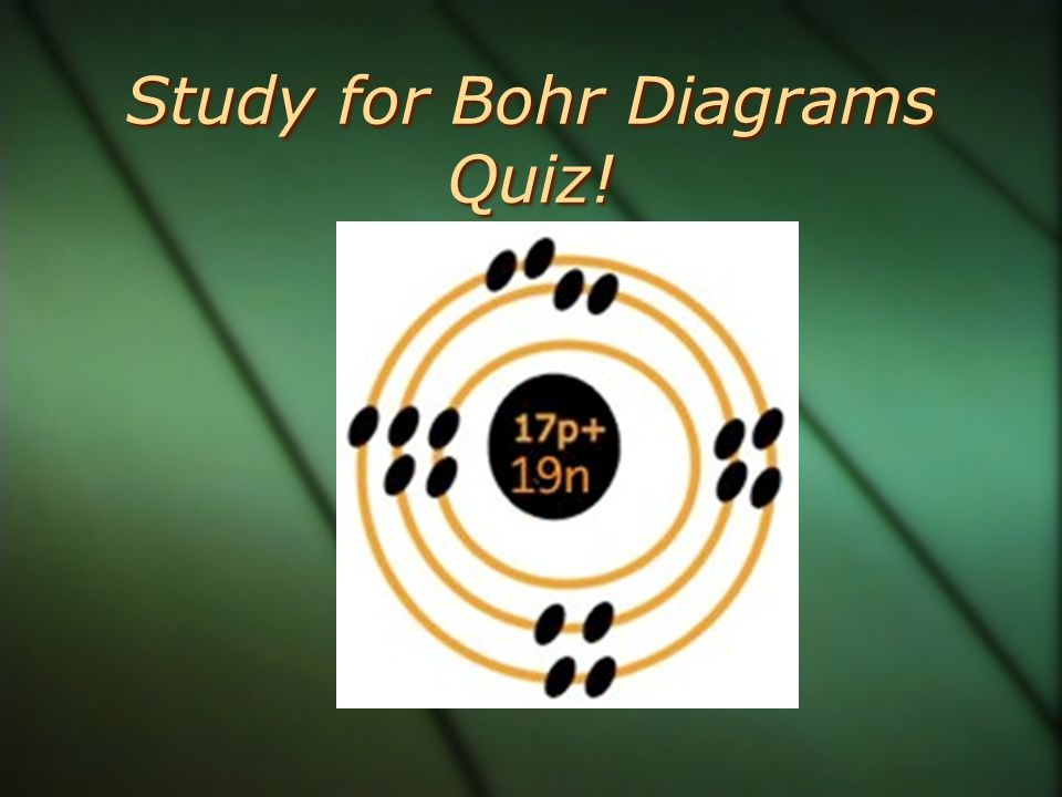 Study for Bohr Diagrams Quiz!