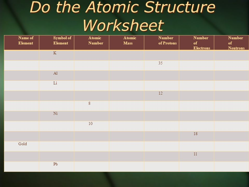Do the Atomic Structure Worksheet