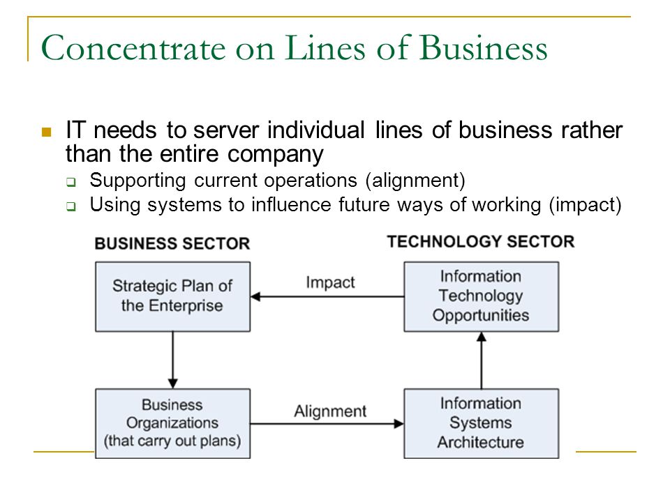 Concentrate on Lines of Business