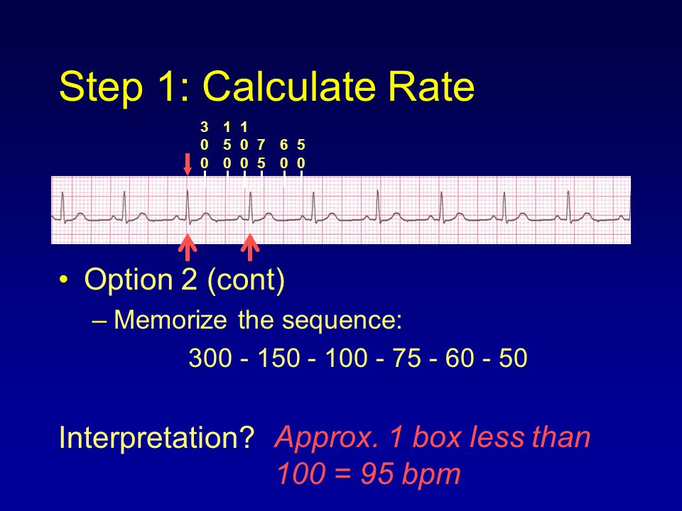 Step 1: Calculate Rate Option 2 (cont) Interpretation