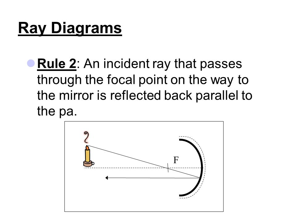 Ray Diagrams Rule 2: An incident ray that passes through the focal point on the way to the mirror is reflected back parallel to the pa.