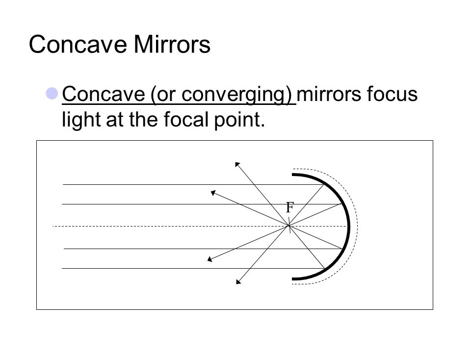 Concave Mirrors Concave (or converging) mirrors focus light at the focal point. F