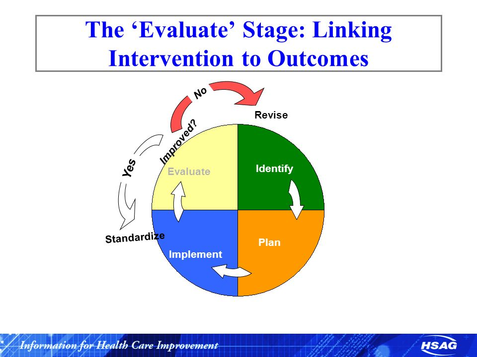 The 'Evaluate' Stage: Linking Intervention to Outcomes