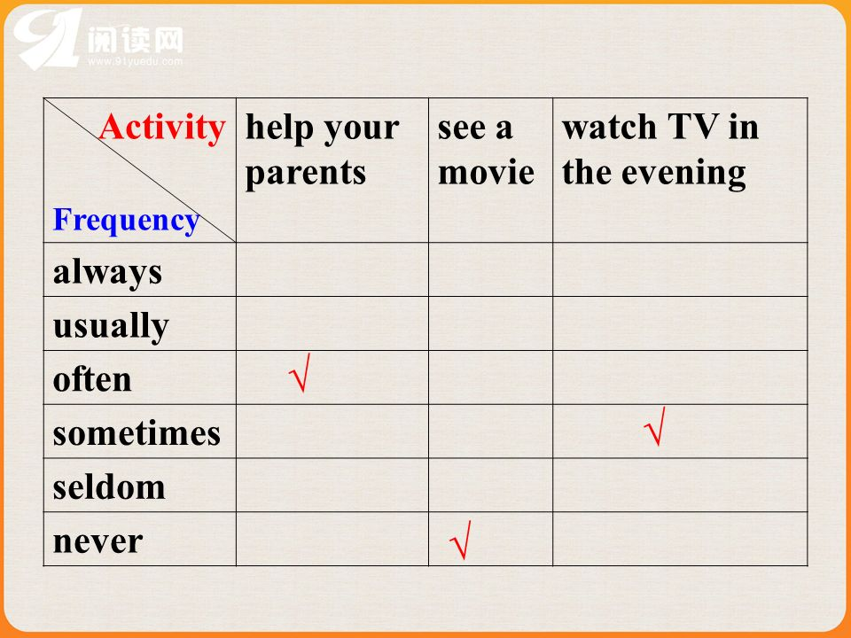 √ √ √ Activity help your parents see a movie watch TV in the evening