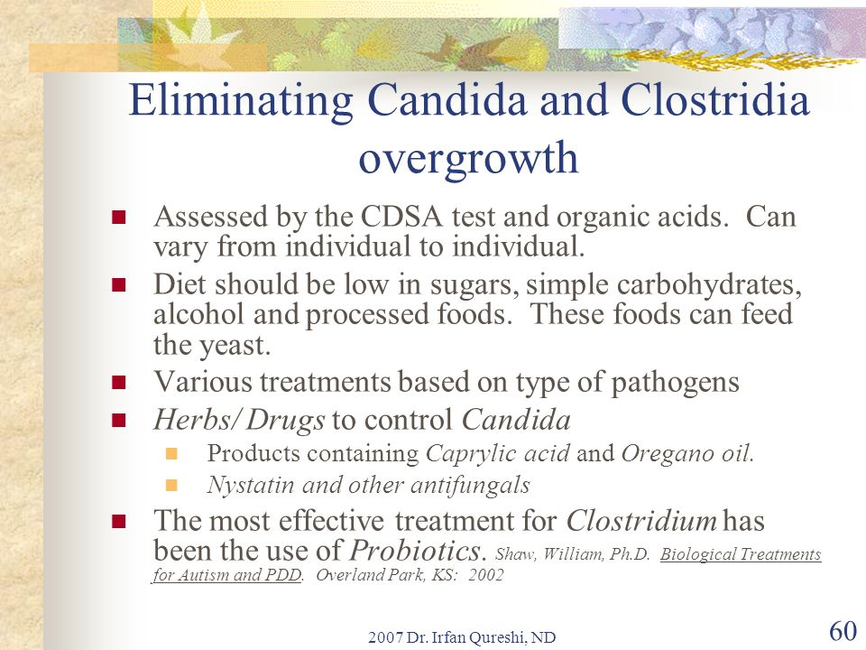 Eliminating Candida and Clostridia overgrowth
