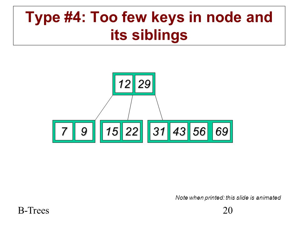 Type #4: Too few keys in node and its siblings