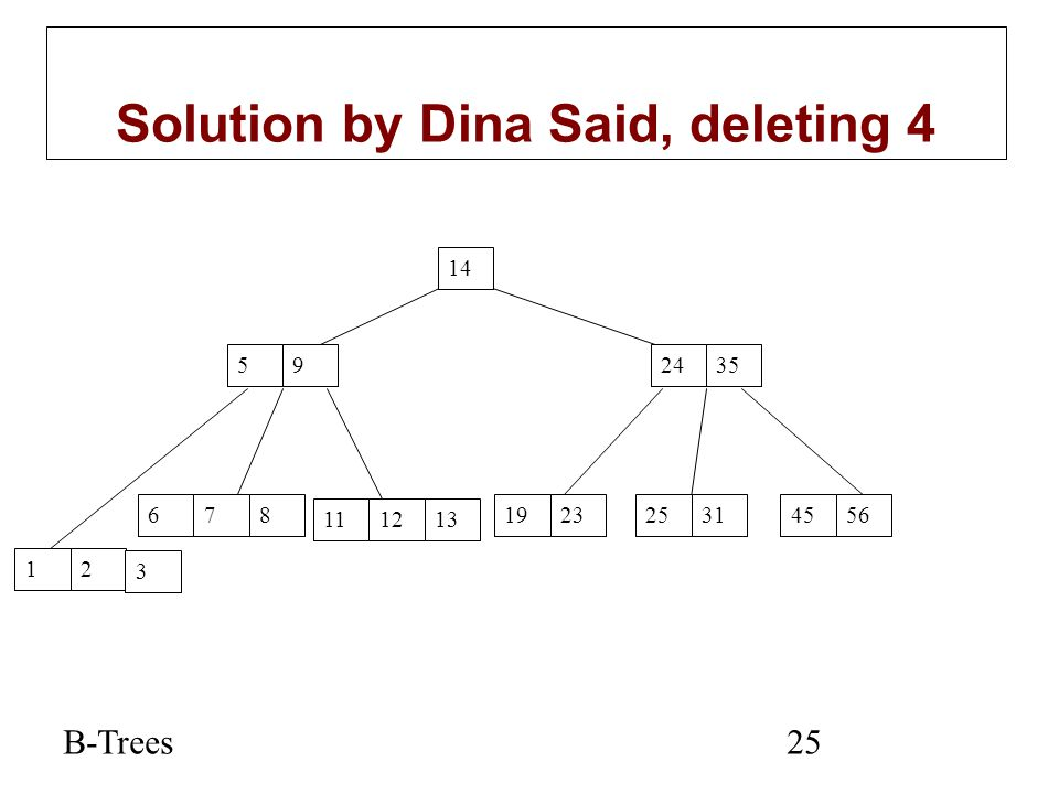 Solution by Dina Said, deleting 4