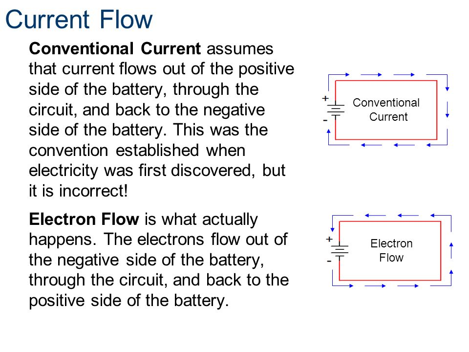 Current Flow Circuit Theory Laws. Digital Electronics TM. 1.2 Introduction to Analog.