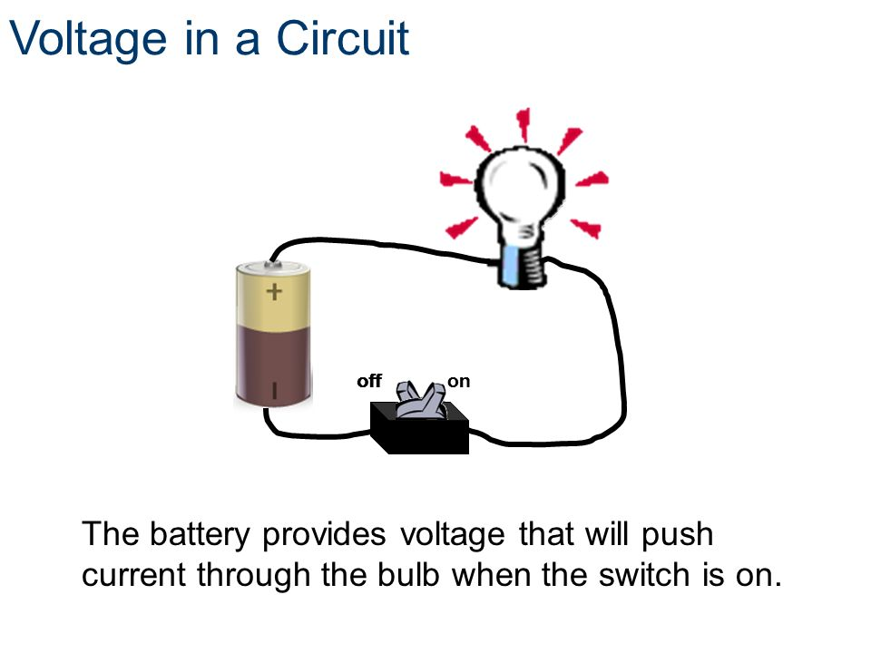 Voltage in a Circuit off. on. off. on.