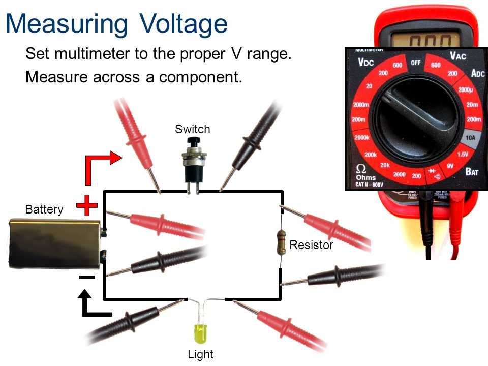 Measuring Voltage Set multimeter to the proper V range. Measure across a component. Switch. Battery.