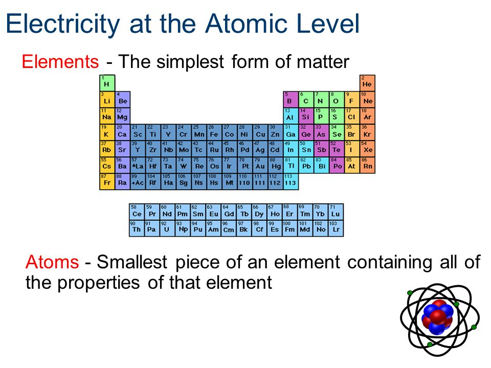 Electricity at the Atomic Level